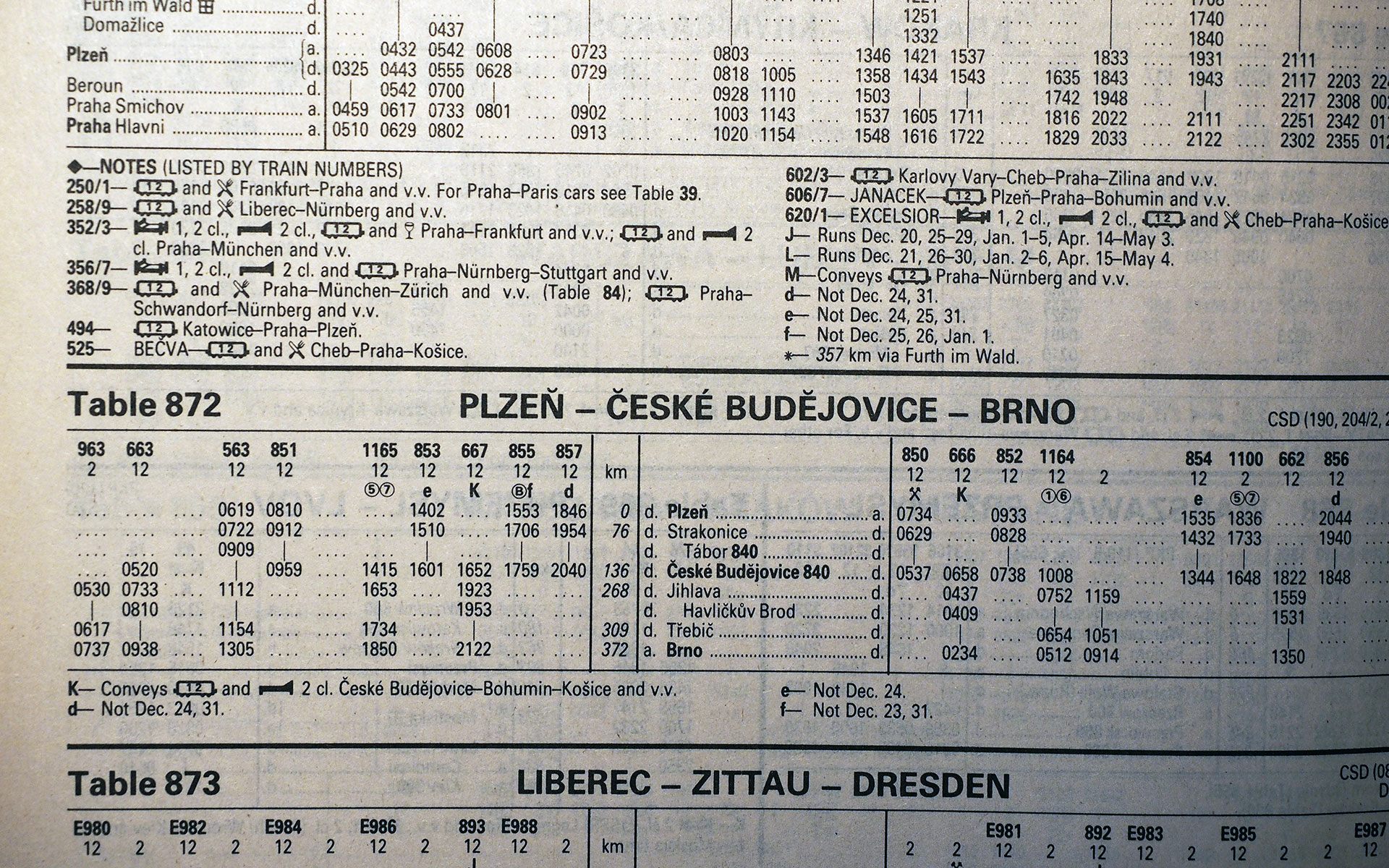 Old timetables are often discarded, but those which are archived in libraries preserve elements of social history and transport history of importance to future generations. Our image shows an extract from a 1991 copy of the Thomas Cook European Rail Timetable.